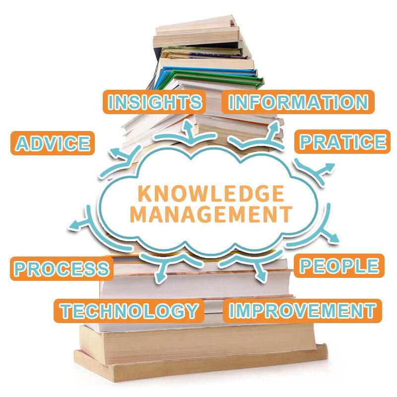 翰強生物科技-運用知識金字塔